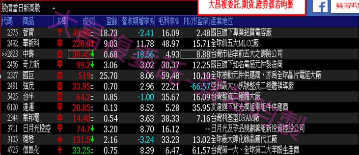 0925-▶️股票若套牢 如何反敗為勝!?_09