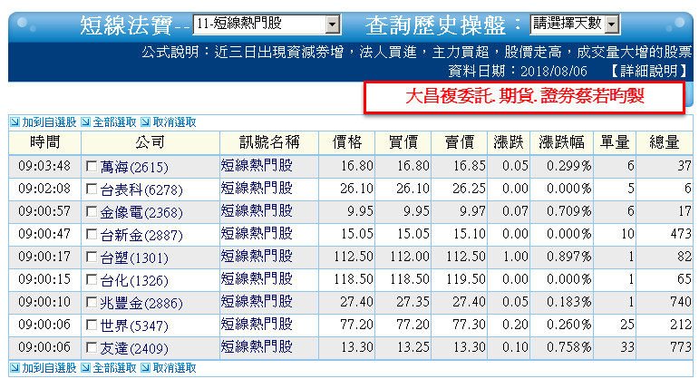 0806-資金流向【TN/STN指標】-XQ選股-個股產業地位_04