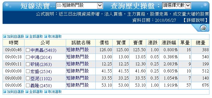 0627-資金流向【被動元件指標】-XQ選股-個股產業地位_06