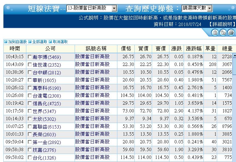 0724-資金流向【MLCC指標】-XQ選股-個股產業地位_06