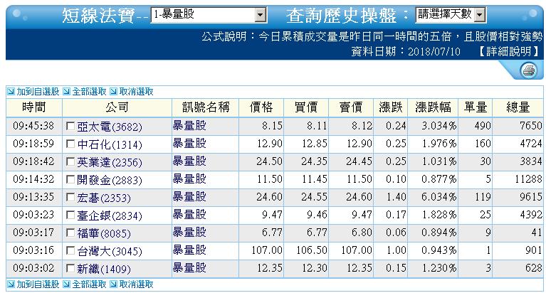 0710-資金流向【光碟指標】-XQ選股-個股產業地位_03