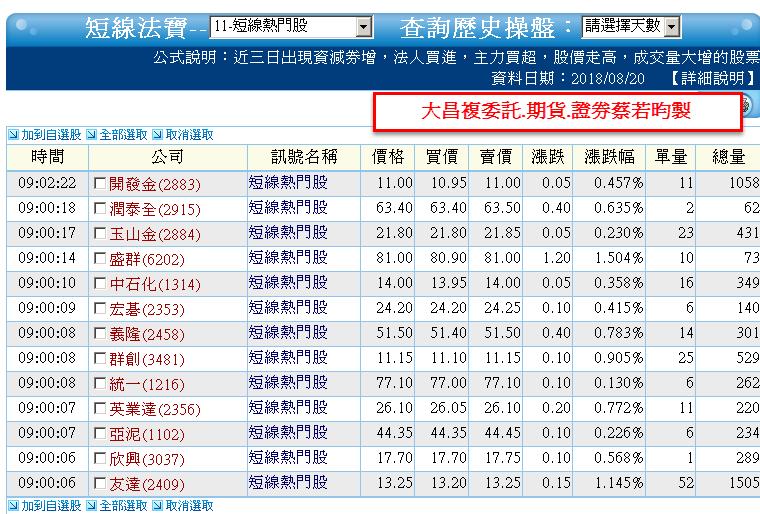 0820-資金流向【磁碟陣列指標】-XQ選股-個股產業地位_04