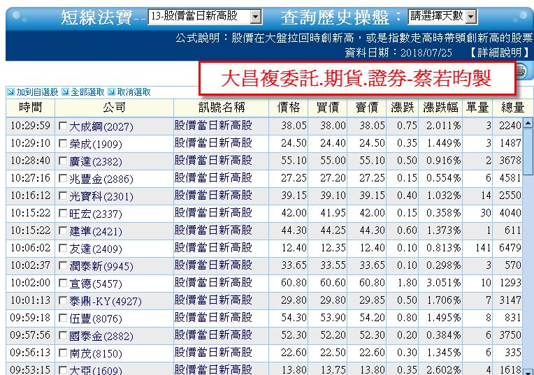 0725-資金流向【電腦板卡指標】-XQ選股-個股產業地位_06