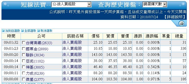 0724-資金流向【MLCC指標】-XQ選股-個股產業地位_05