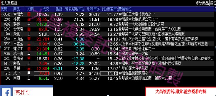 0925-▶️股票若套牢 如何反敗為勝!?_08
