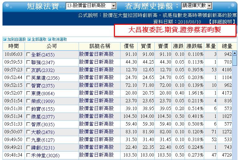 0810-資金流向【石英元件指標】-XQ選股-個股產業地位_06
