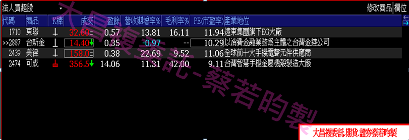 0914-▶️法人偷偷布局【不讓你知道的】上升軌道股!_05