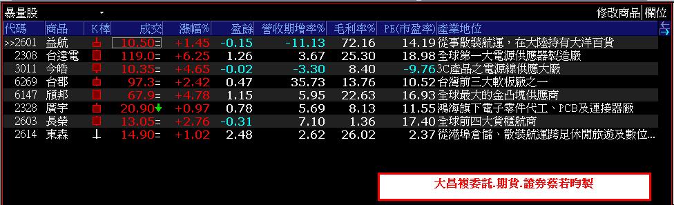0829-XQ選股秘笈-短線法寶專區-AI、超微概念股_04