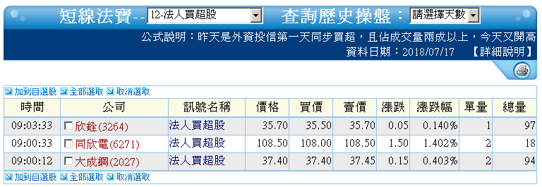 0717-資金流向【電腦板卡指標】-XQ選股-個股產業地位_05