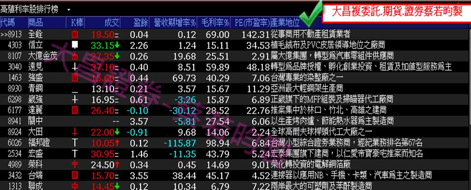 0913-▶XQ選股:股價力守月線之上,法人支撐個股相對抗跌!!_04