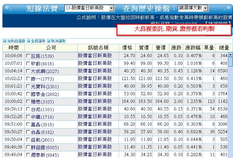 0806-資金流向【TN/STN指標】-XQ選股-個股產業地位_06