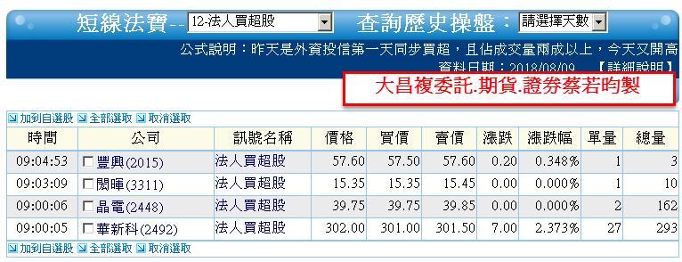 0809-資金流向【變壓器指標】-XQ選股-個股產業地位_05