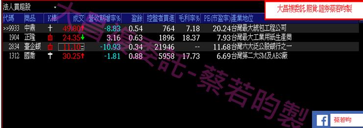0926-▶️不能只依靠風力發電等題材,原物料股才是關鍵!!_05