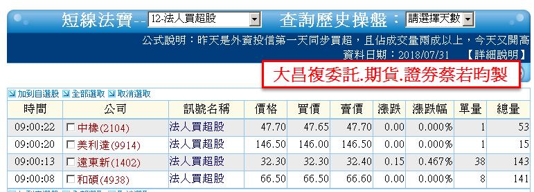 0731-資金流向【軟板指標】-XQ選股-個股產業地位_05