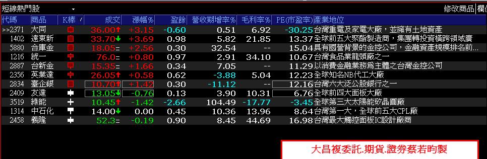 0821-XQ選股秘笈-短線法寶專區_03