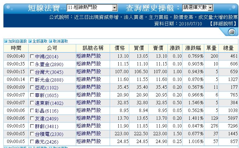 0710-資金流向【光碟指標】-XQ選股-個股產業地位_04