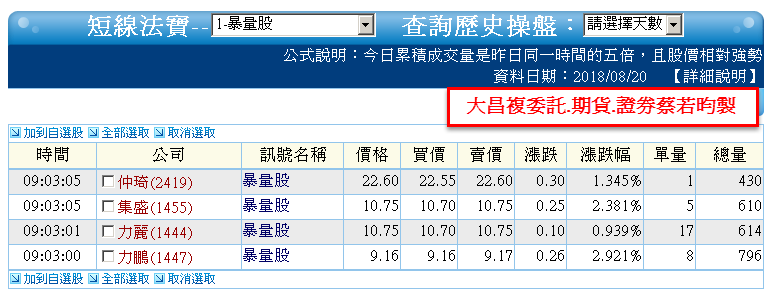 0820-資金流向【磁碟陣列指標】-XQ選股-個股產業地位_03