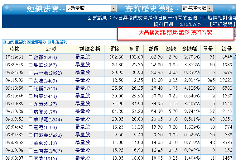 0727-資金流向【電信設備指標】-XQ選股-個股產業地位_03