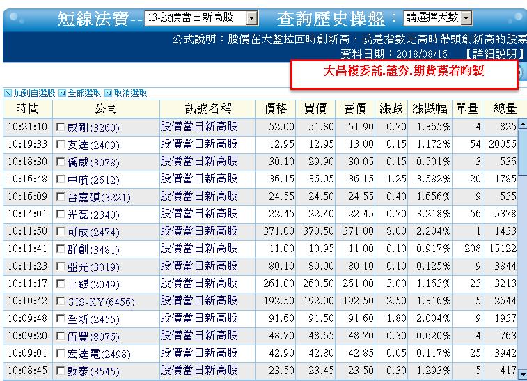 0816-資金流向【光碟指標】-XQ選股-個股產業地位_06