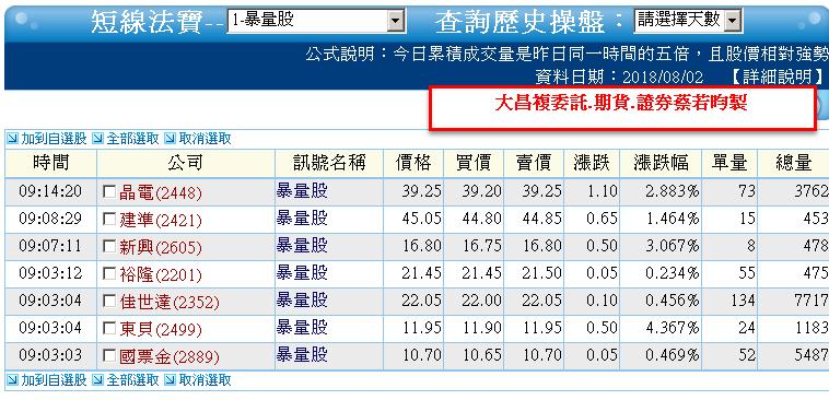 0802-資金流向【電池材料相關指標】-XQ選股-個股產業地位_03