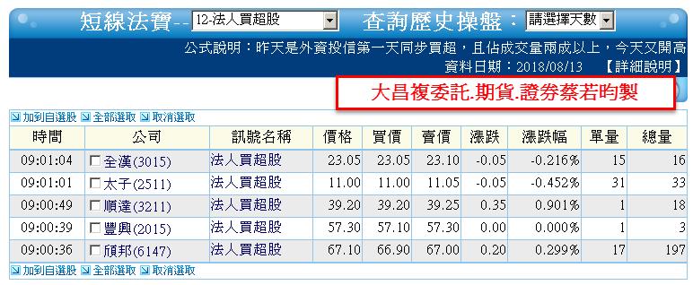 0813-資金流向【電池相關指標】-XQ選股-個股產業地位_05