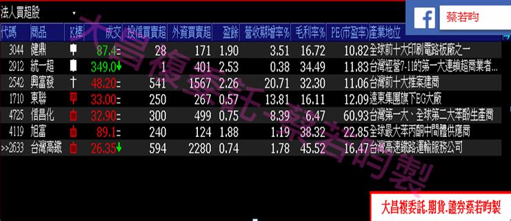 0920-▶️外資 v.s 投信 資金布局大不同,同時鎖碼股為資金避風港!!_07