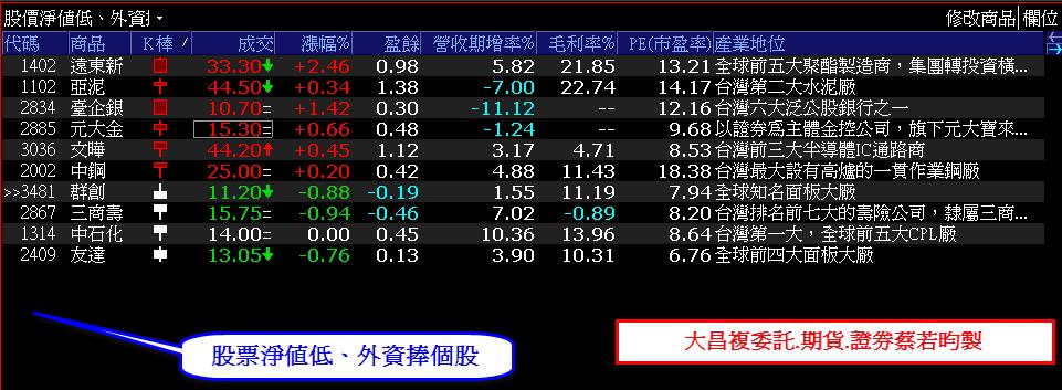 0821-XQ選股秘笈-短線法寶專區