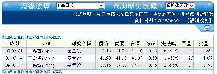 0627-資金流向【被動元件指標】-XQ選股-個股產業地位_03