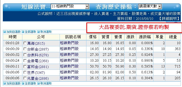 0810-資金流向【石英元件指標】-XQ選股-個股產業地位_04