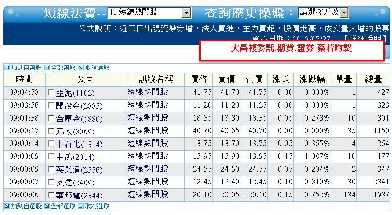 0727-資金流向【電信設備指標】-XQ選股-個股產業地位_04