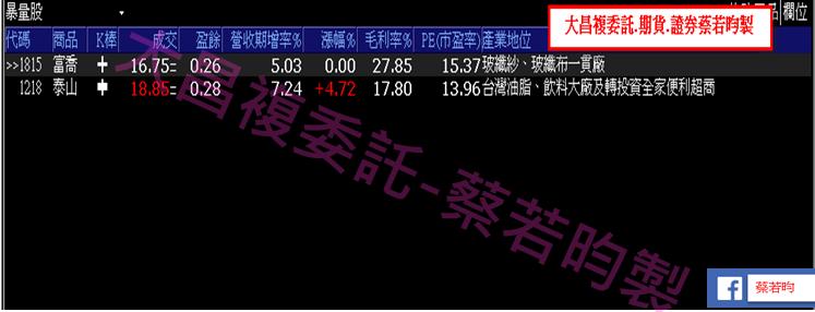 1004-▶️股市下跌時,最常挑的一種股票...股價漲但法人投信不愛..._03