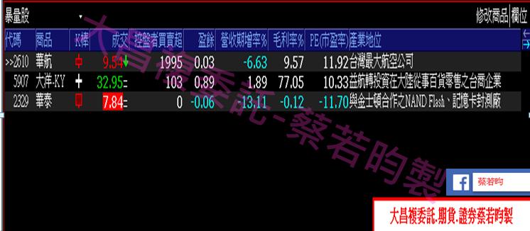 1105-▶️內外資齊買股-控盤者持續留意的股票_02