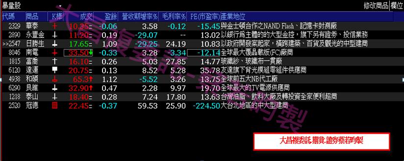 0914-▶️法人偷偷布局【不讓你知道的】上升軌道股!_03
