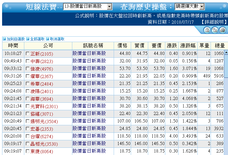 0717-資金流向【電腦板卡指標】-XQ選股-個股產業地位_06