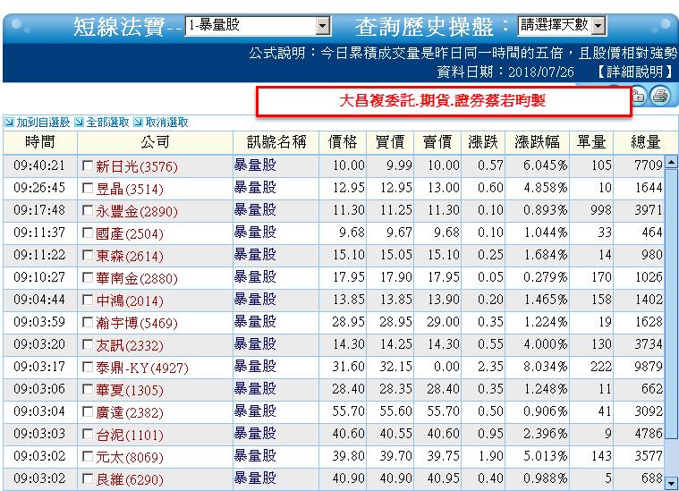 0726-資金流向【太陽能指標】-XQ選股-個股產業地位_03
