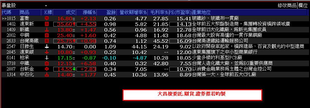 0822-XQ選股秘笈-短線法寶專區_04