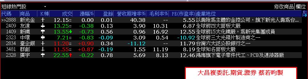0903-投信總在季底作帳 投資人如何吃豆腐??-XQ選股秘笈_05
