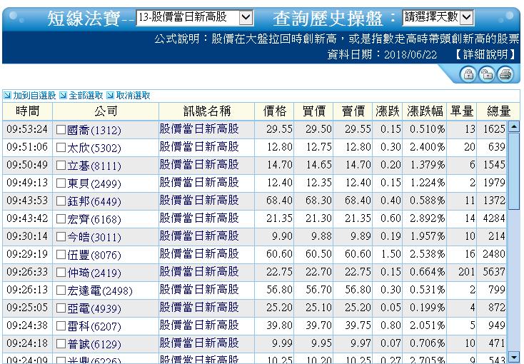 0622-資金流向【物業租賃指標】-XQ選股-個股產業地位_06