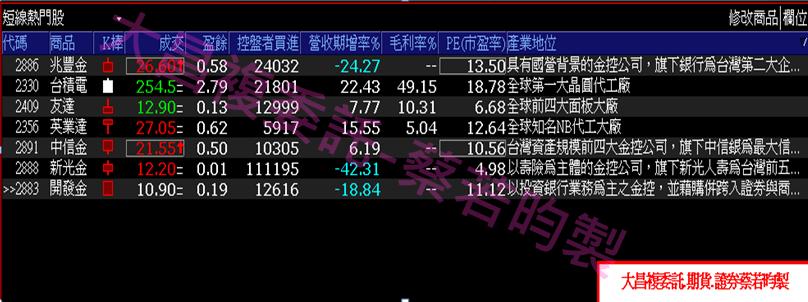 0918-▶️控盤者偷偷買進,近一交易日創10日來新高的個股有哪些呢?_05