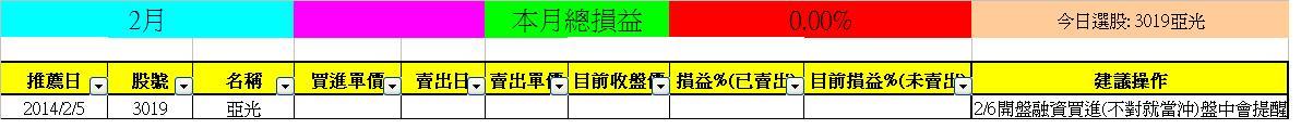 2/5【亮燈專家】