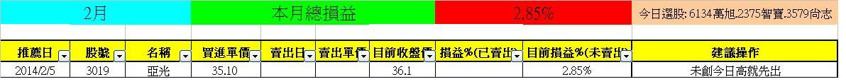 2/6【亮燈專家】