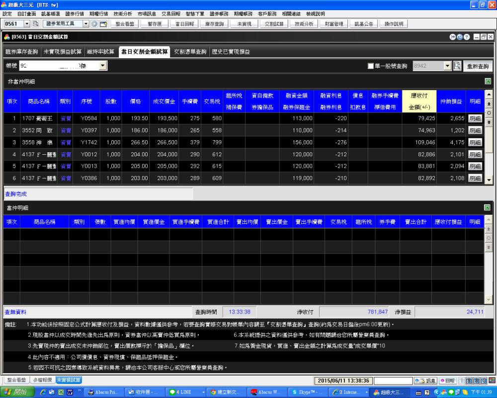 紫殺開盤提醒 櫃買 反彈滿足6/11 短線操作 獲利調結   +24711