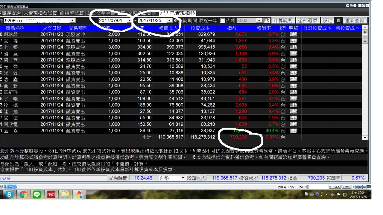 股票市場老生常談---資金控管 , 善設停損(最重要的是執行力)