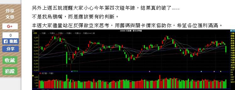 【盈萃Vic】盤勢回顧2018/08/14_03