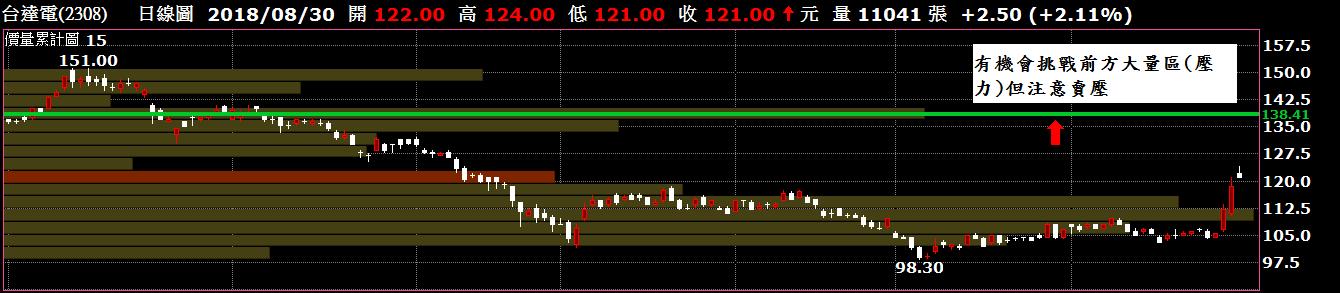 8/29 控盤者買超股_02