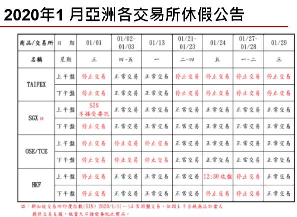 1090120(一)封關盤勢分享~~陳真_12