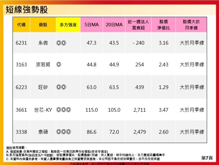 1080823(五)盤勢分享~~陳真_18