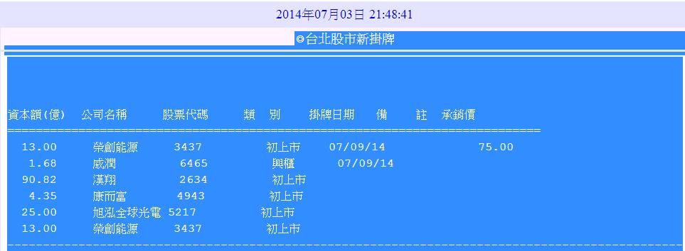 1030703台北股市新掛牌