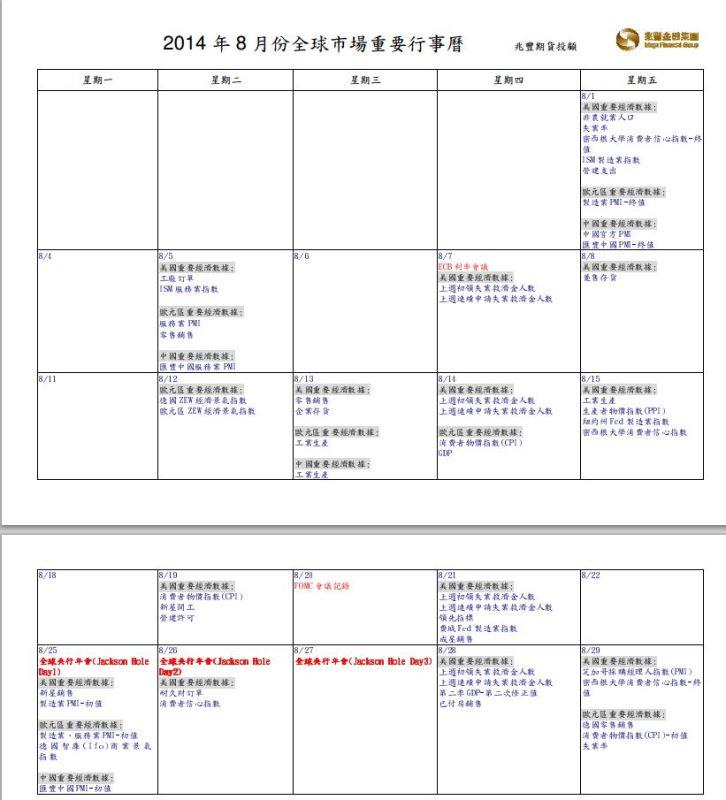 10308 全球市場行事曆