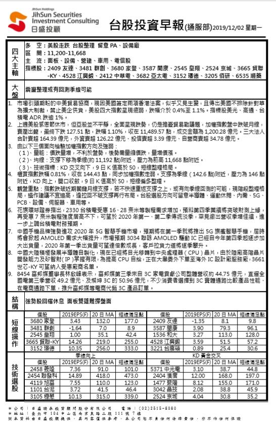 1081202(一)盤勢分享~~陳真_13